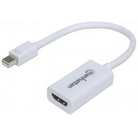 Adattatore Mini DisplayPort a HDMI Passivo Bianco