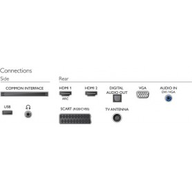 Philips 4000 series TV LED ultra sottile Full HD 22PFT4022/12